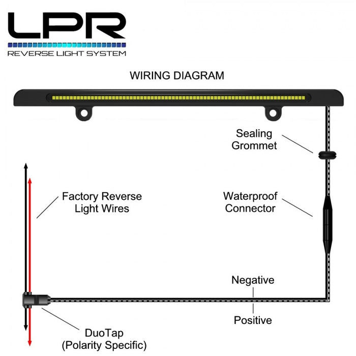 LP- Reverse Light System 5500K White
