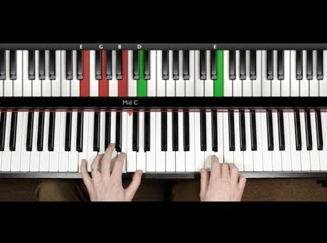 Piano For All - Incredible New Way To Learn Piano & Keyboard