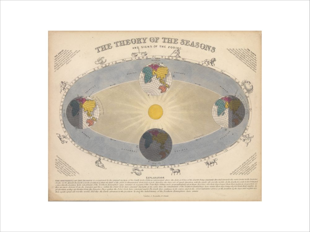 The Theory of the Seasons and Signs of the Zodiac