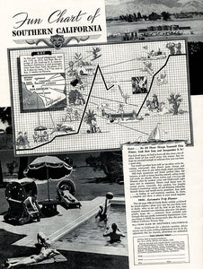 1936 Southern California Tourism Ad