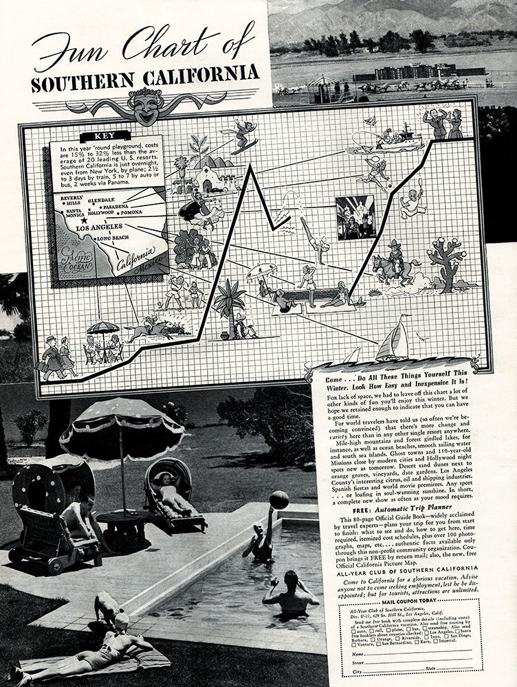 Original 1936 Southern California Tourism Ad