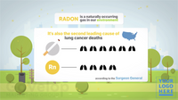 Custom-Branded Radon Testing Video (USA)