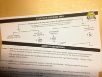 Stucco Identification Decision Tree Card