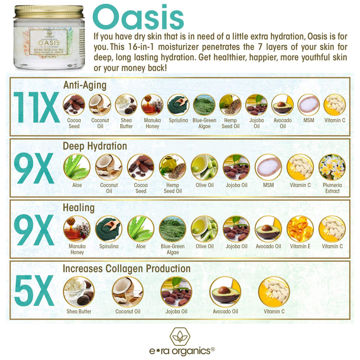 natural moisturizer cream ingredients