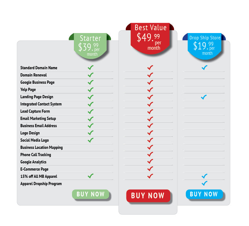 Pricing Chart for web packages