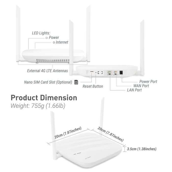 Cirrus (GL-AP1300LTE) Enterprise Ceiling Access Point | Dual-band | 4G LTE | Built-in Watchdog - OpenWrt LEDE Tor WiFi converter repeater bridge VPN travel privacy , Home router › 4G access point - mini smart travel wireless router for privacy, GL.iNet - GL.iNet
