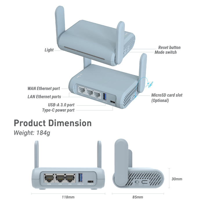 Beryl Dual-band Wi-Fi | Pocket-Sized | OpenWrt | IPv6 | VPN (GL-MT1300) - GL.iNet