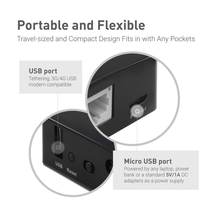 Shadow Mini Smart Router | Powerful Wireless Performance | Travel WiFi (GL-AR300M) - GL.iNet