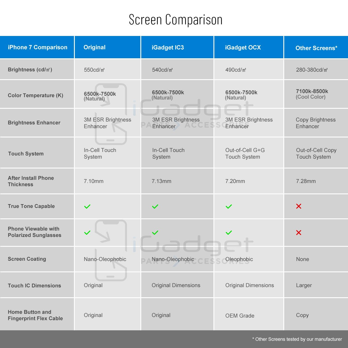 iGadget_OCX_and_IC3_screen_comparison_S99U21PVEVJU.jpg