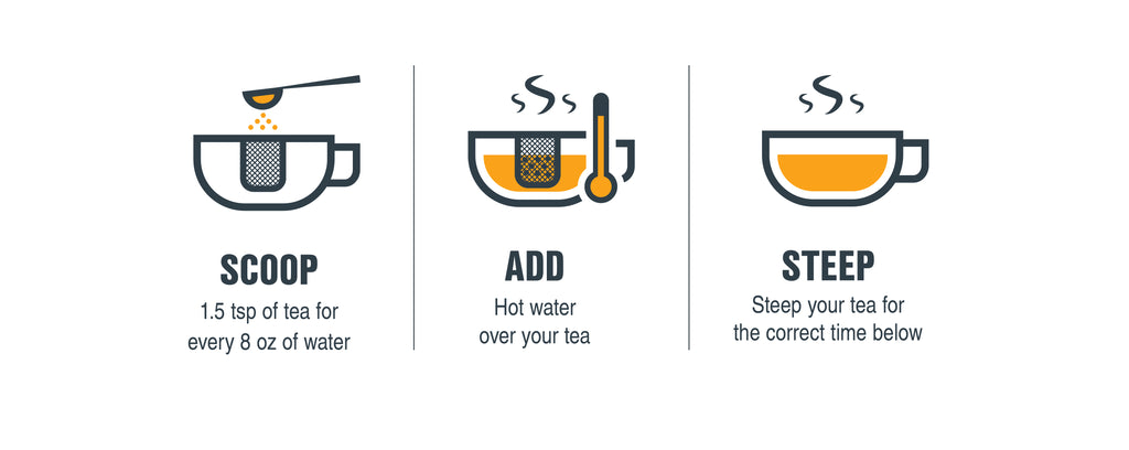 steeping instructions