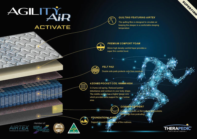 Slumbercare AGILITY AIR ACTIVATE MEDIUM MATTRESS Best Price At Comfort For All