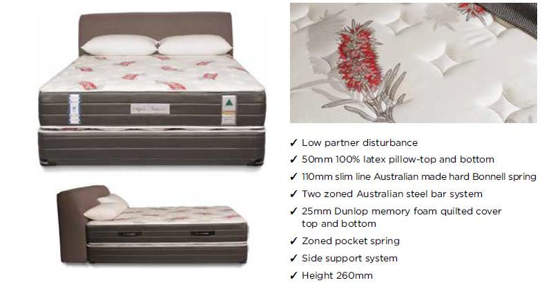 Slumberest Super Natural Premium Latex Mattress Cheapest Price at iComfort Mitcham