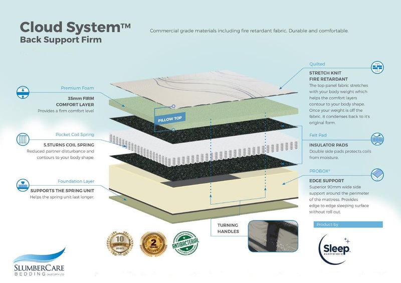 SlumberCare Cloud System Back Support Firm Mattress