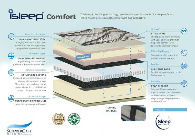Slumbercare iSleep Comfort Medium Feel Mattress Best Price At Comfort For All