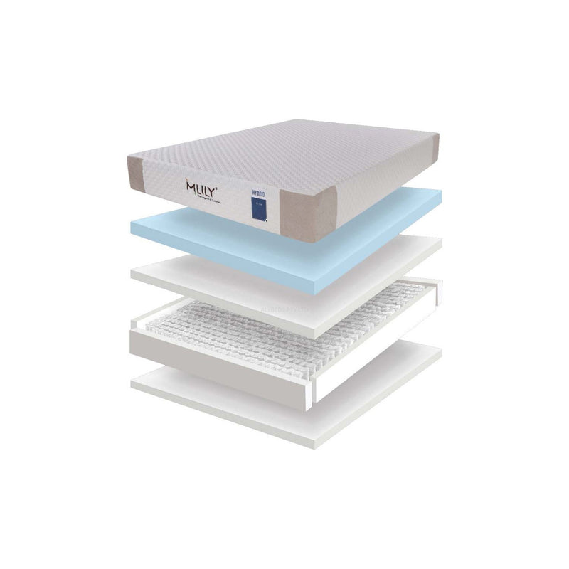 Comfort for All Melbourne Offers the best price on Mlily Memory Foam Mattress