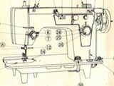 JONES Machine (with Auto Buttonhole and Blind Hem ) Instructions (Printed)