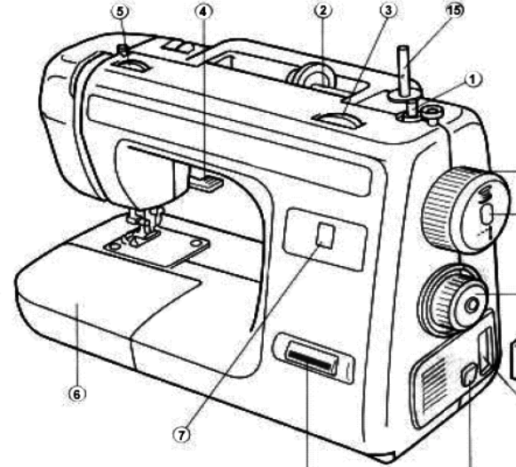 Brother Xl3010 Xl3022 Instruction Manual Download