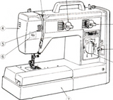 JONES BROTHER Model VX760, VX757 & VX770 Sewing Machine  Instruction Manual (Printed)