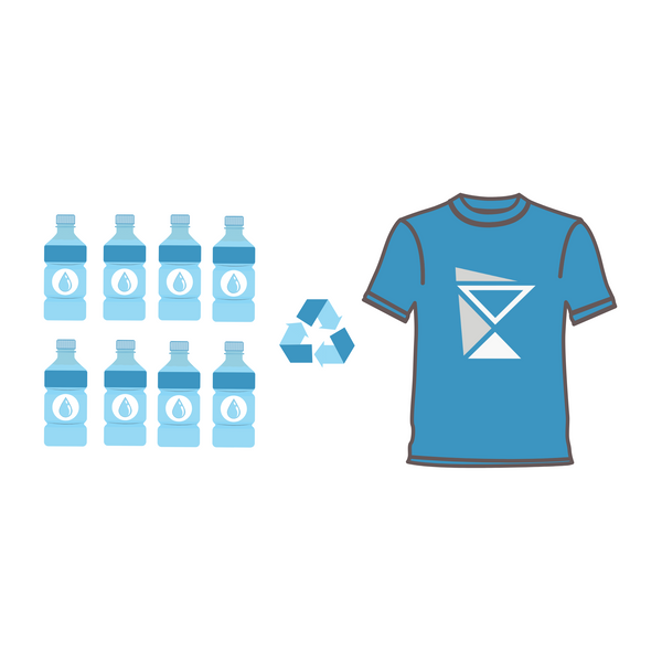 Minnesota recycled clothing.  MNIMALIST shirts made from recycled plastic bottles.