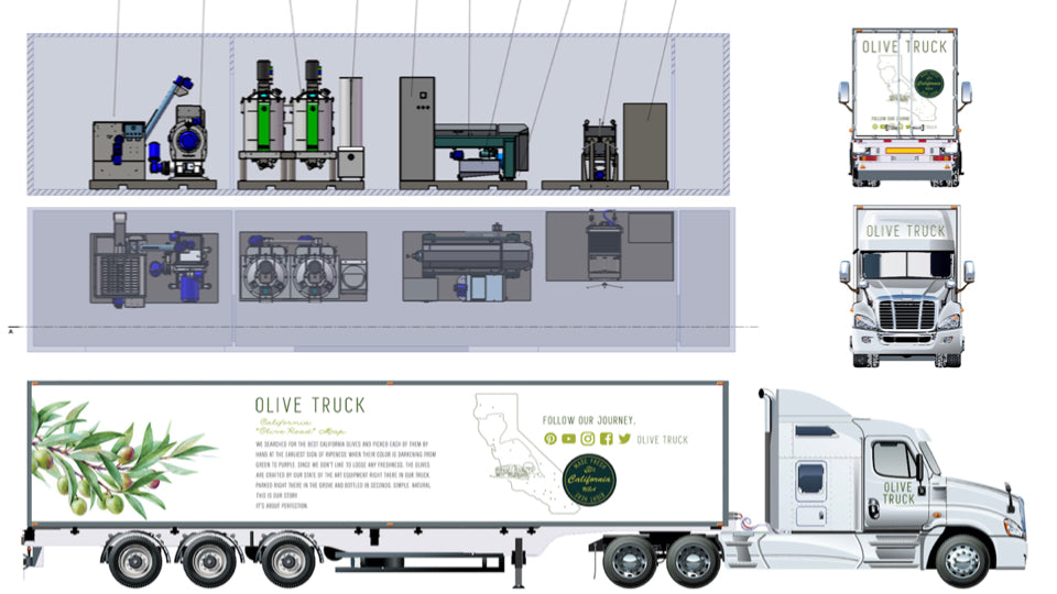 Olive Truck, Drawing 1