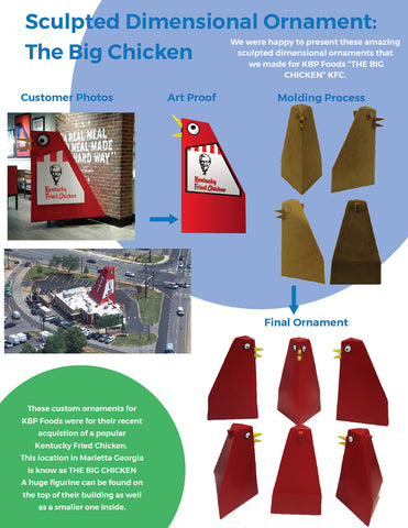 CASE STUDY OF KBP FOODS THE BIG CHICKEN ORNAMENT