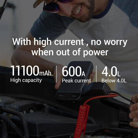 Image of Car Battery Jump Starter