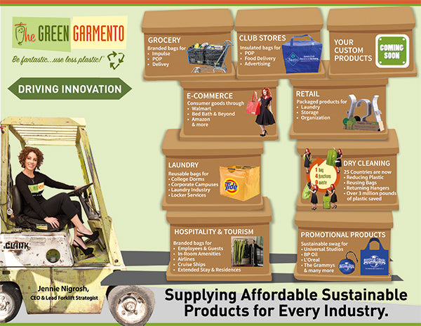 The Green Garmento Products and Solutions