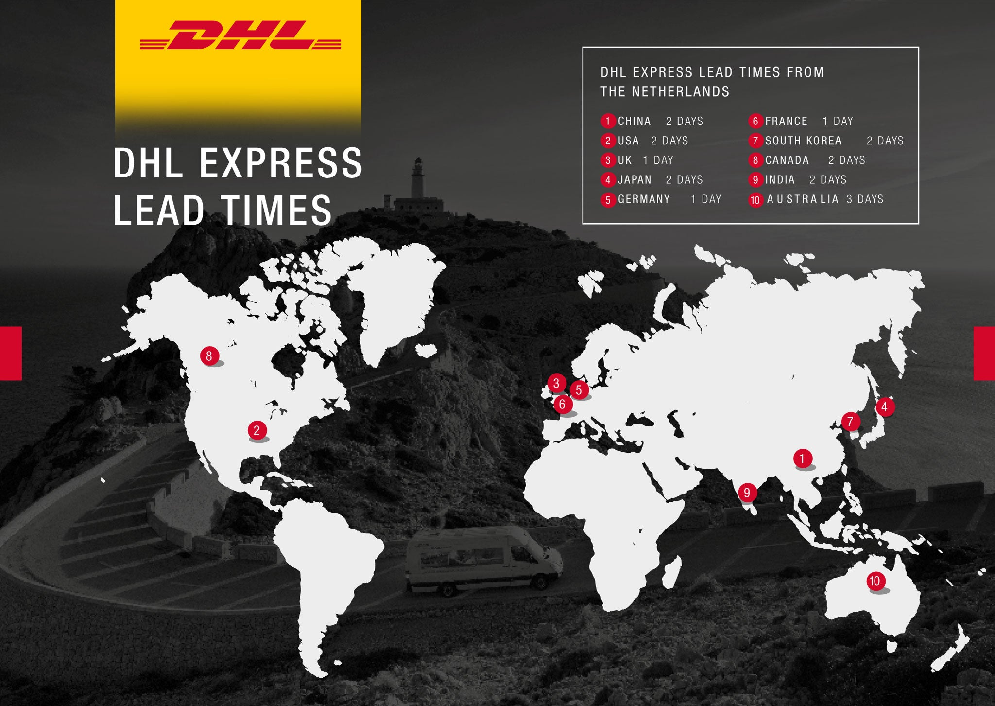 DHL Lead time