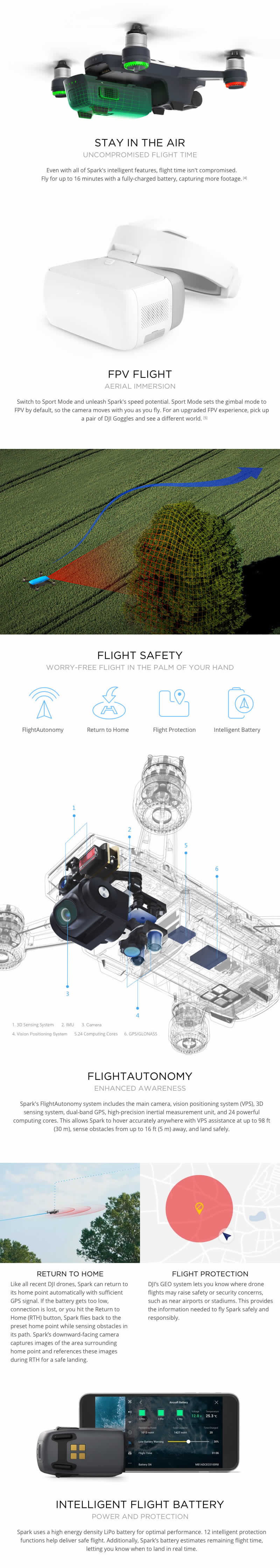 DJI Spark Description 4