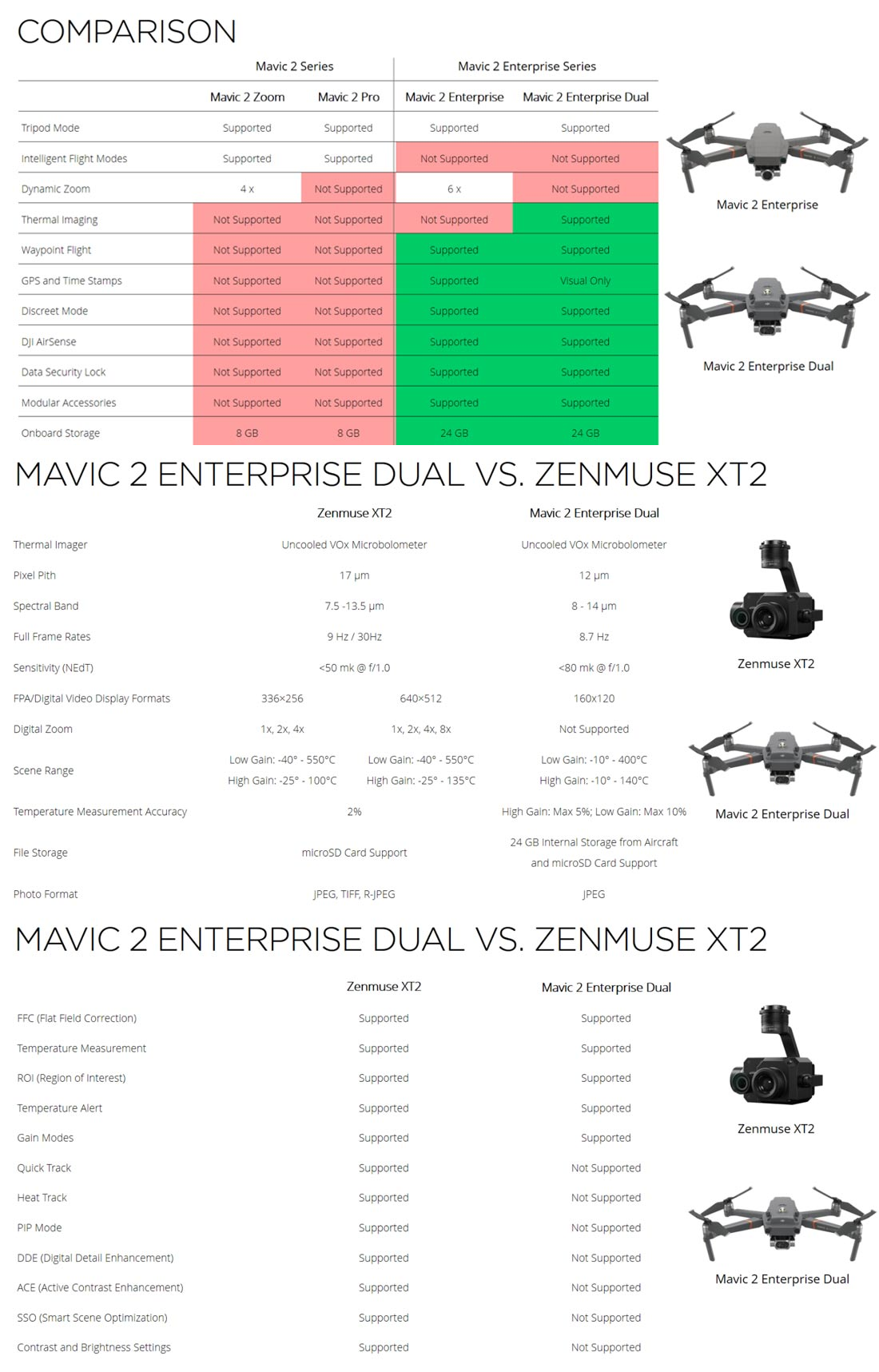 Mavic 2 Comparison Chart
