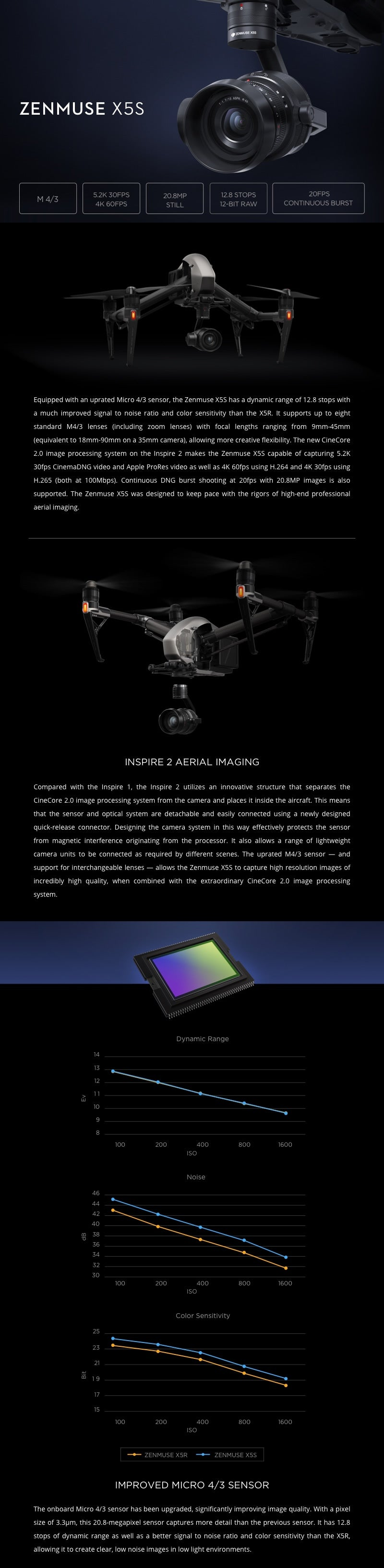 Zenmuse X5s Description 1