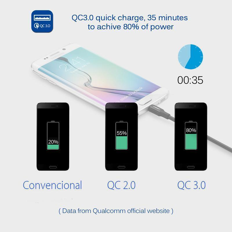 Quick Charge 3.0 Car Charger Portable Dual USB Rotation