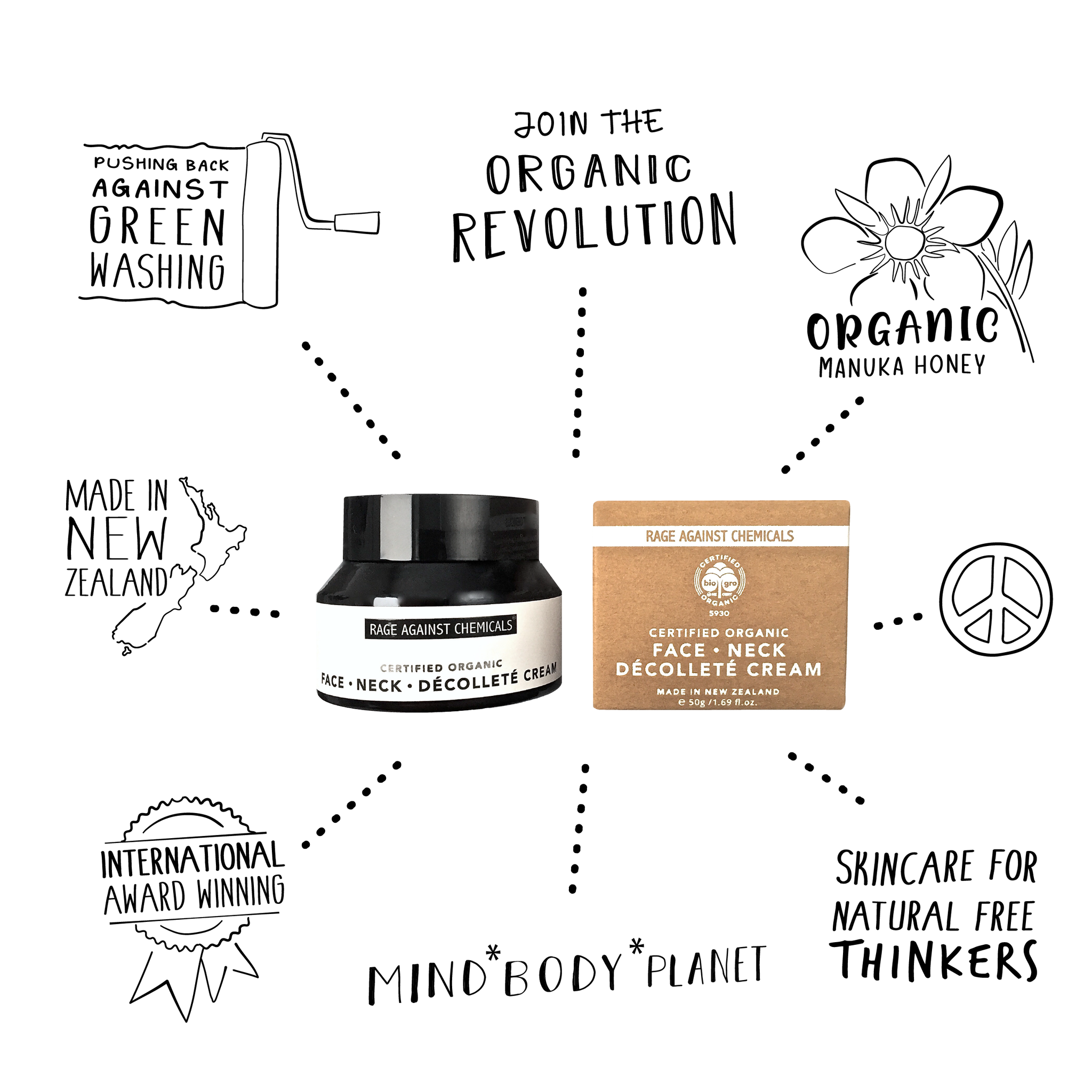 Face, Neck, Decollete Cream - Organic Moisturiser - Certified Organic Skincare  Rage Against Chemicals