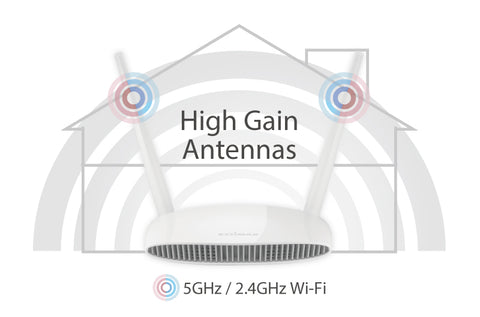 Edimax High Gain Antennas for Better Wi-Fi Performance