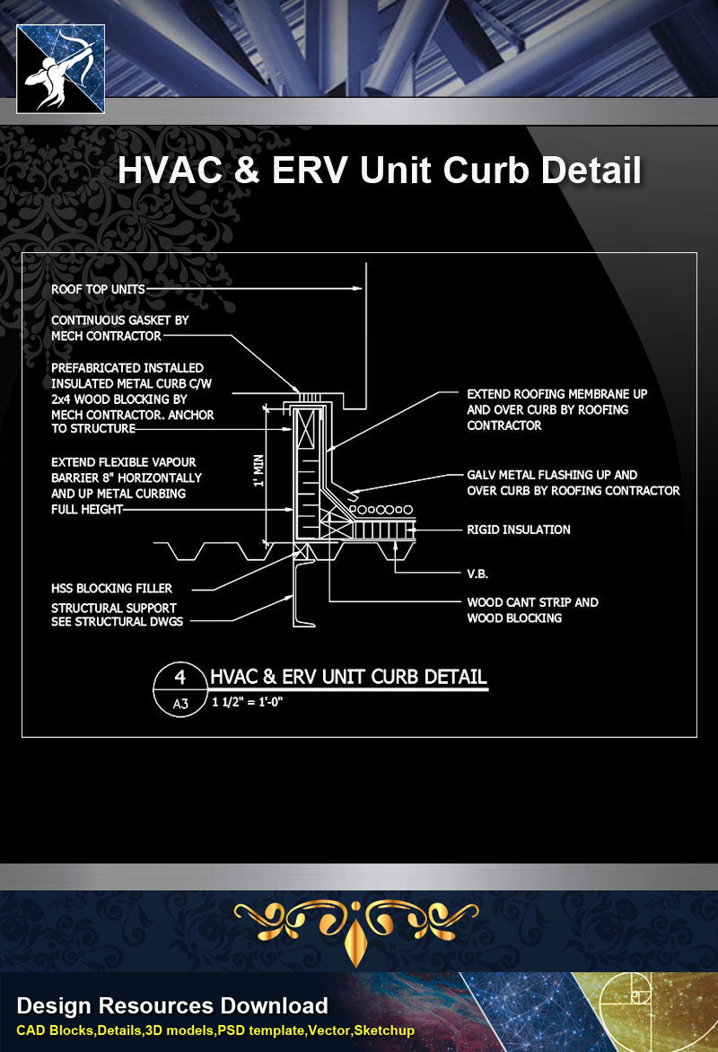 【Free Sanitations Details】HVAC & ERV Unit Curb Detail