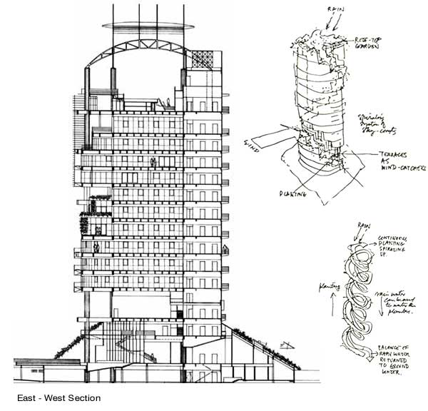 【Famous Architecture Project】Mesiniaga Tower-Ken Yeang-Architectural CAD Drawings