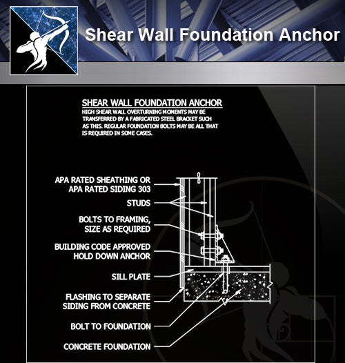 【Free Wall Details】Shear Wall Foundation Anchor - Architecture Autocad Blocks,CAD Details,CAD Drawings,3D Models,PSD,Vector,Sketchup Download