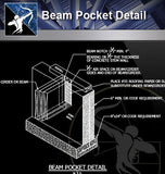 【Free Architecture Details】Beam Pocket Detail - Architecture Autocad Blocks,CAD Details,CAD Drawings,3D Models,PSD,Vector,Sketchup Download