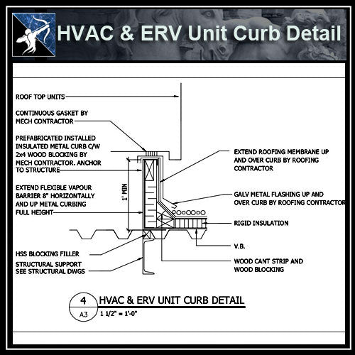 ★Free CAD Details-HVAC & ERV Unit Curb Detail - Architecture Autocad Blocks,CAD Details,CAD Drawings,3D Models,PSD,Vector,Sketchup Download