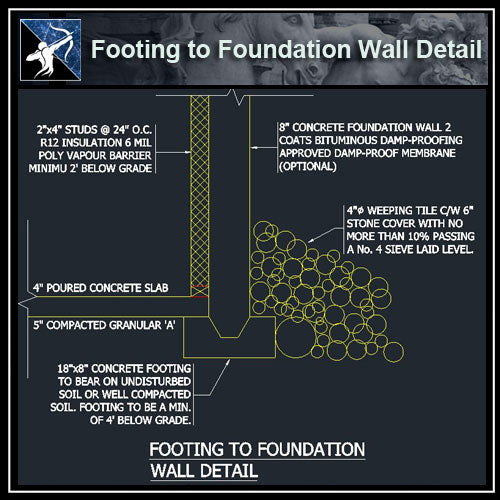 ★Free CAD Details-Footing to Foundation Wall Detail