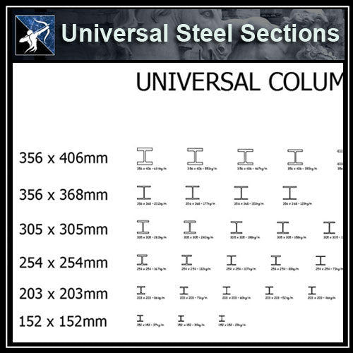 ★Free CAD Details-Universal Steel Sections 2