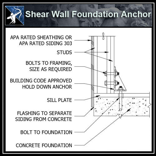 ★Free CAD Details-Shear Wall Foundation Anchor - Architecture Autocad Blocks,CAD Details,CAD Drawings,3D Models,PSD,Vector,Sketchup Download