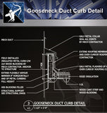 【Free Floor Details】Gooseneck Duct Curb Detail - Architecture Autocad Blocks,CAD Details,CAD Drawings,3D Models,PSD,Vector,Sketchup Download