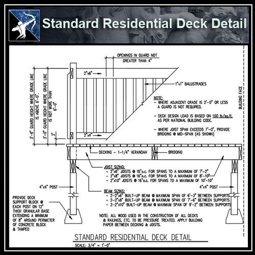 ☆Residential Construction,Residential Drawings