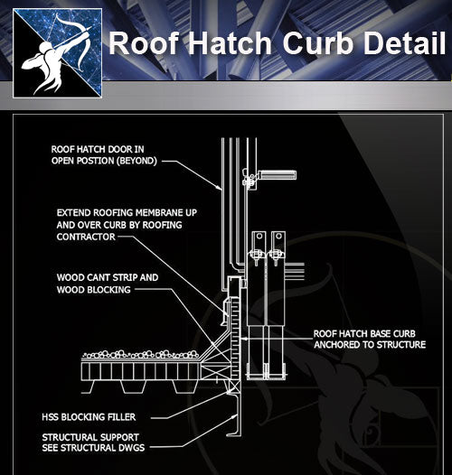 【Roof Details】Free Roof Hatch Curb Detail