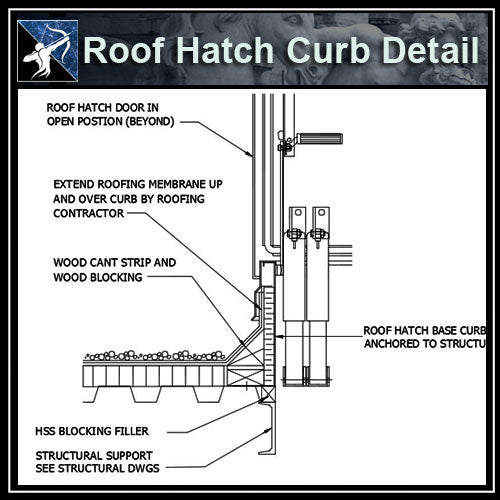 ★Free CAD Details-Roof Hatch Curb Detail - Architecture Autocad Blocks,CAD Details,CAD Drawings,3D Models,PSD,Vector,Sketchup Download
