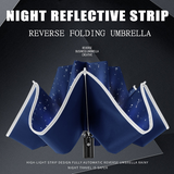 Fold-able Automatic Umbrella