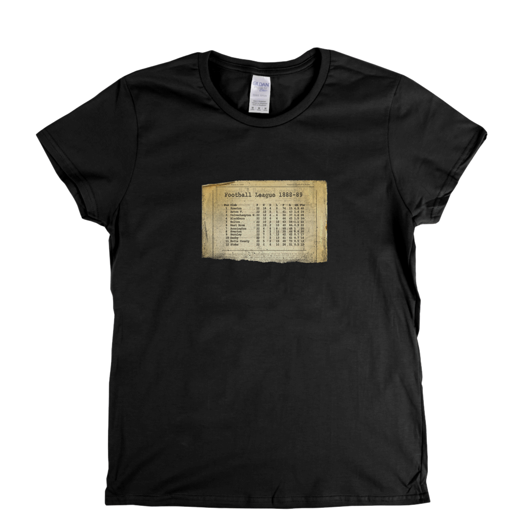Football League 1889 Womens T-Shirt