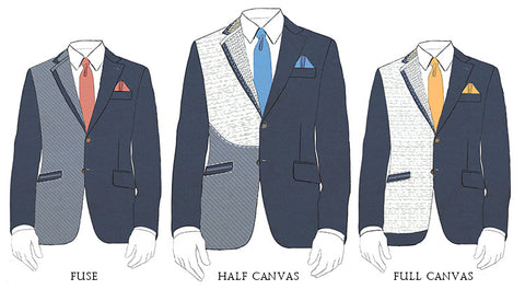 Visual Differences Between Fused, Half Canvas, and Full Canvas Suit Jackets