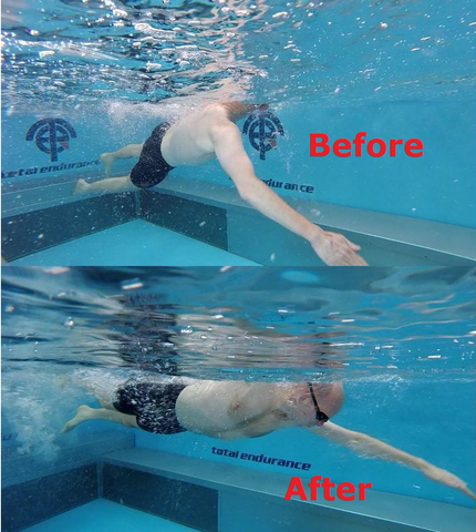 Swim Video analysis - Total Endurance Ltd